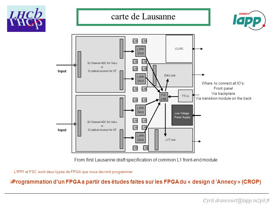 carte de Lausanne From first Lausanne draft specification of common L1 front-end module. Where to connect all IO's: