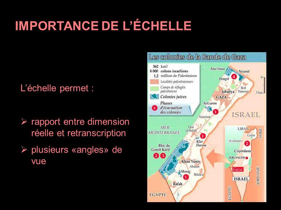 IMPORTANCE DE L'ÉCHELLE