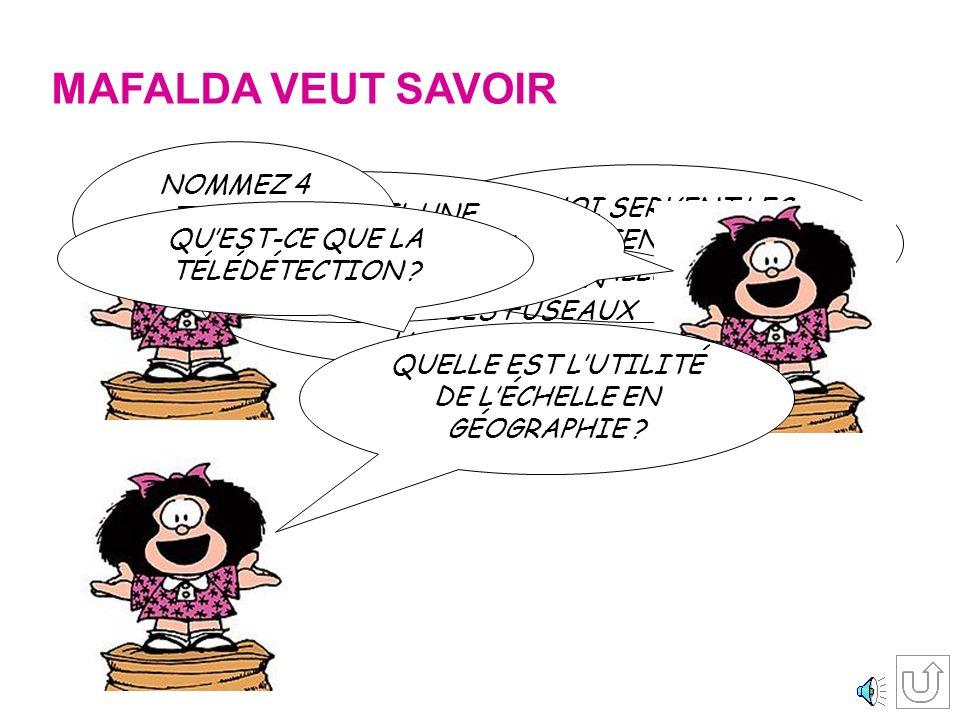 MAFALDA VEUT SAVOIR NOMMEZ 4 TYPES DE CARTES.