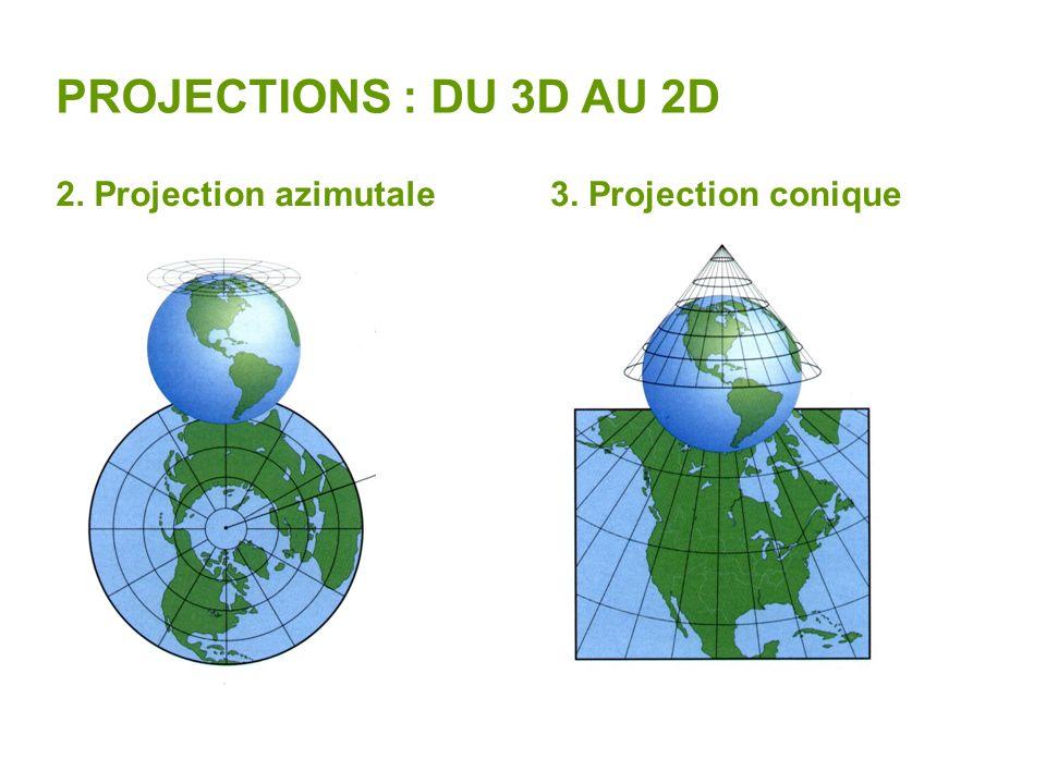 PROJECTIONS : DU 3D AU 2D 2. Projection azimutale