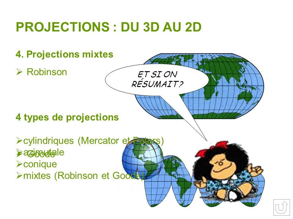 PROJECTIONS : DU 3D AU 2D 4. Projections mixtes Robinson
