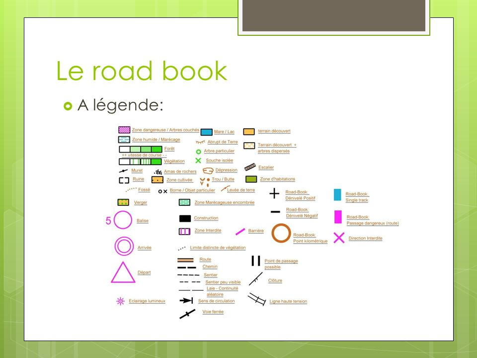 Le road book A légende: