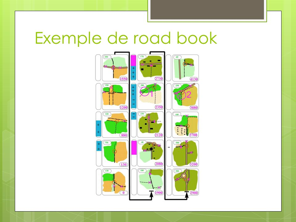 Exemple de road book