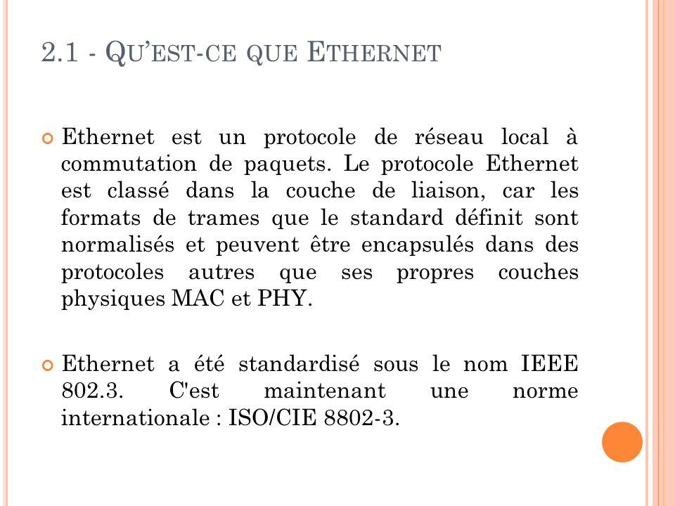 2.1 - Qu'est-ce que Ethernet