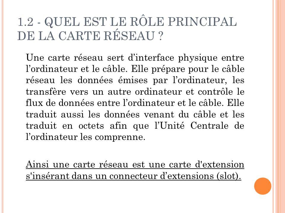 1.2 - QUEL EST LE RÔLE PRINCIPAL DE LA CARTE RÉSEAU
