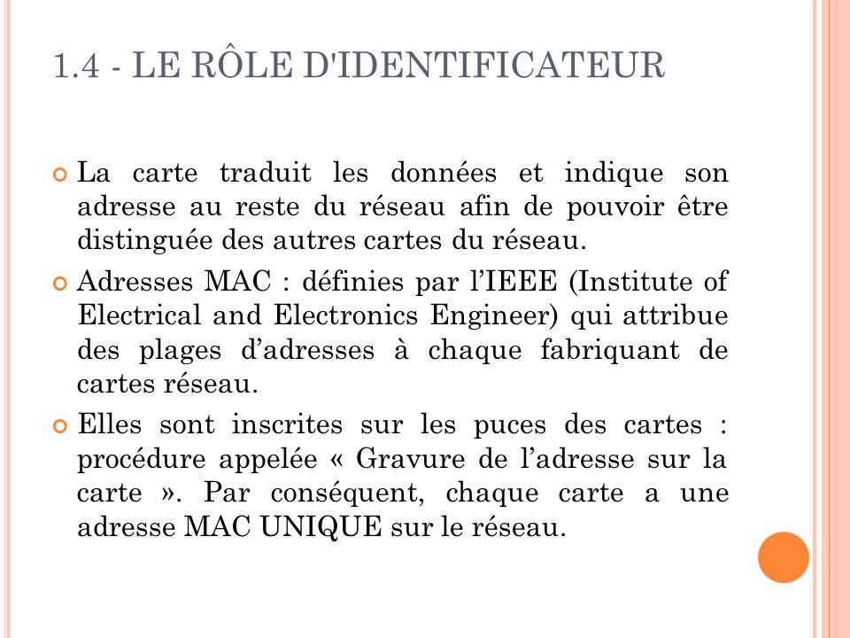 1.4 - LE RÔLE D IDENTIFICATEUR