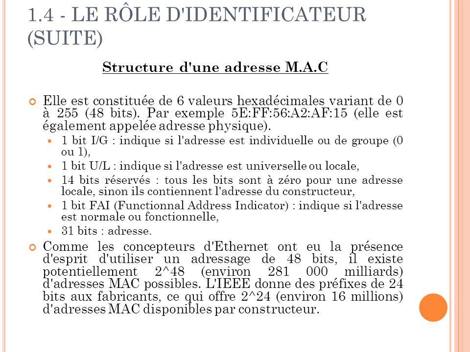 1.4 - LE RÔLE D IDENTIFICATEUR (SUITE)