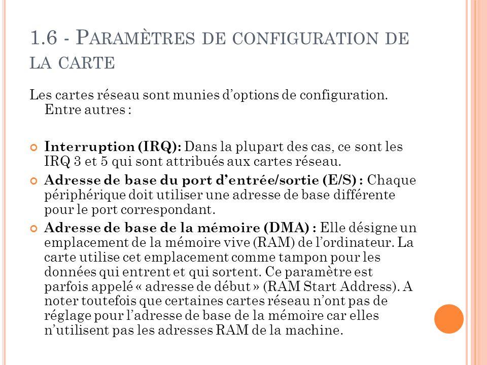 1.6 - Paramètres de configuration de la carte