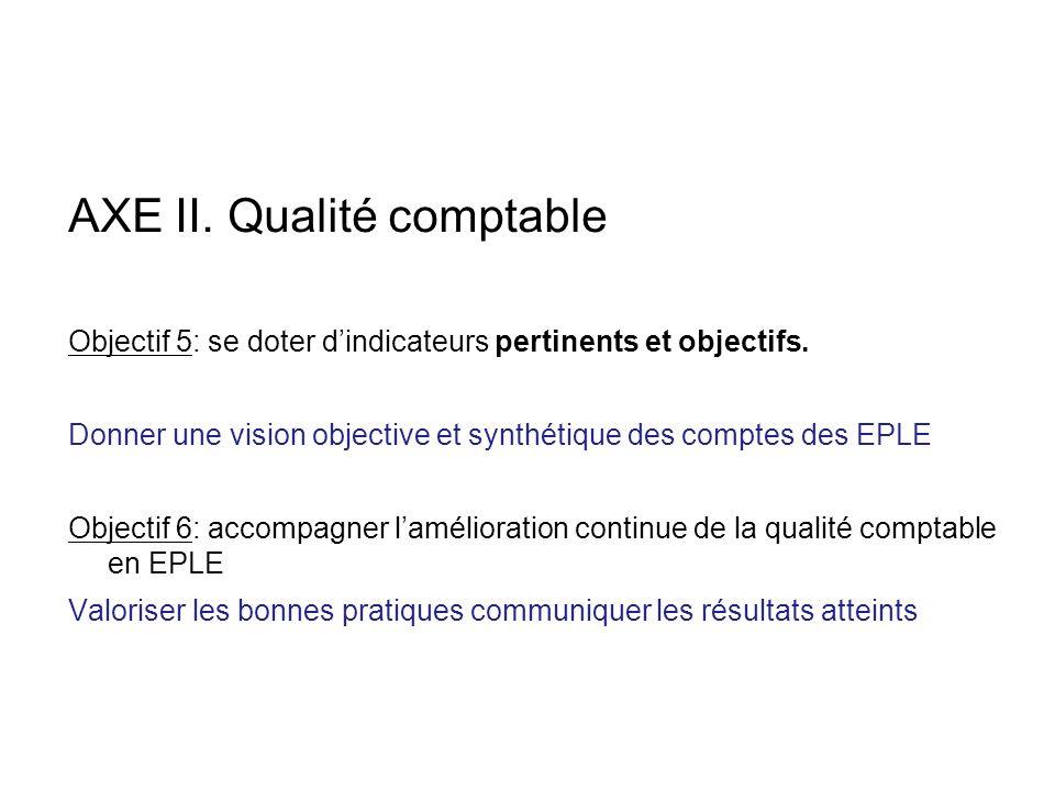AXE II. Qualité comptable