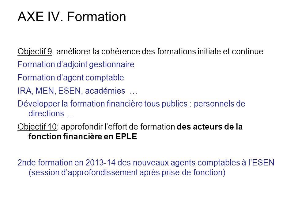 AXE IV. Formation Objectif 9: améliorer la cohérence des formations initiale et continue. Formation d'adjoint gestionnaire.