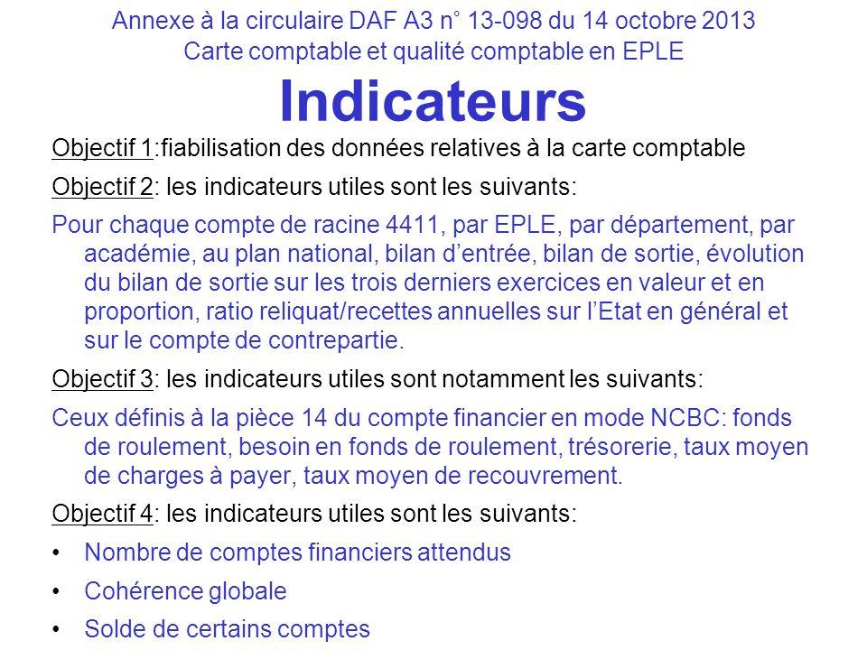 Annexe à la circulaire DAF A3 n° 13-098 du 14 octobre 2013 Carte comptable et qualité comptable en EPLE Indicateurs