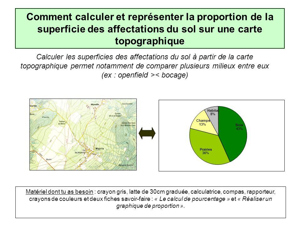 Comment calculer et représenter la proportion de la superficie des affectations du sol sur une carte topographique