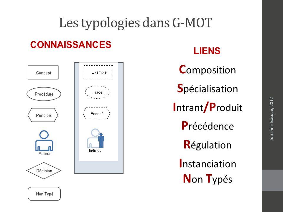 Les typologies dans G-MOT