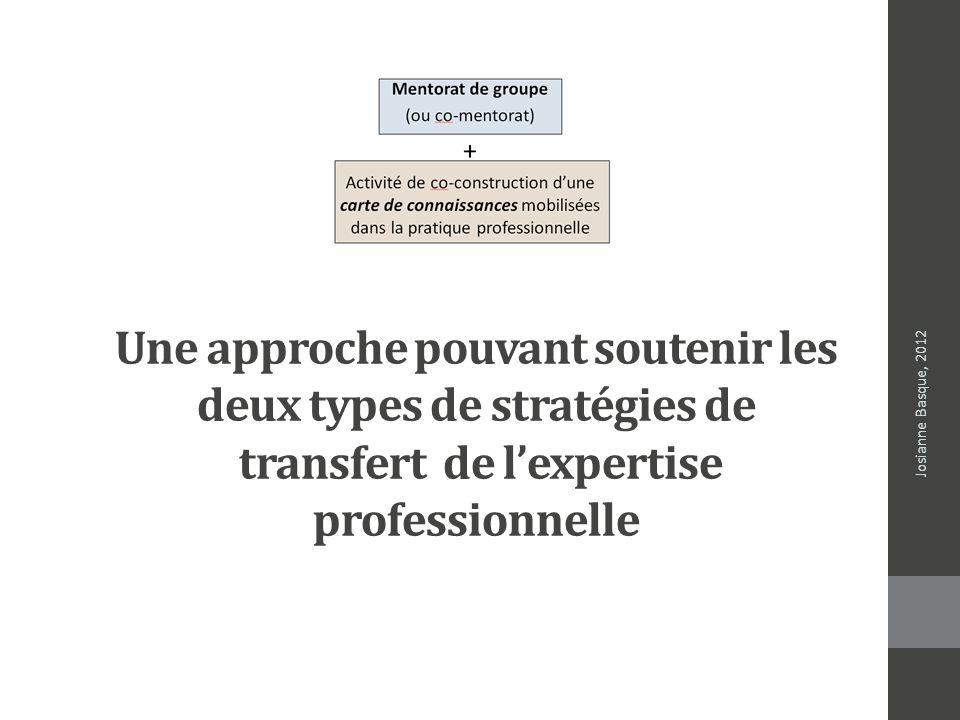 Une approche pouvant soutenir les deux types de stratégies de transfert de l'expertise professionnelle