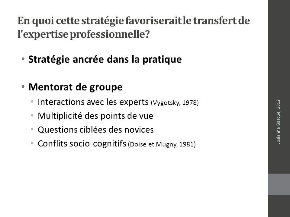 Stratégie ancrée dans la pratique Mentorat de groupe
