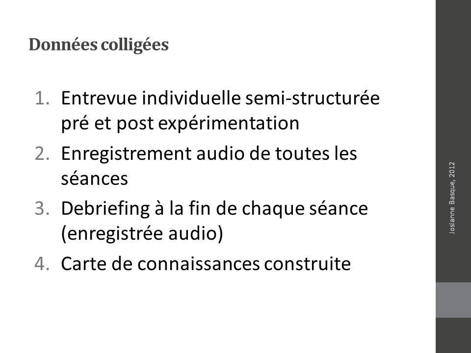 Entrevue individuelle semi-structurée pré et post expérimentation