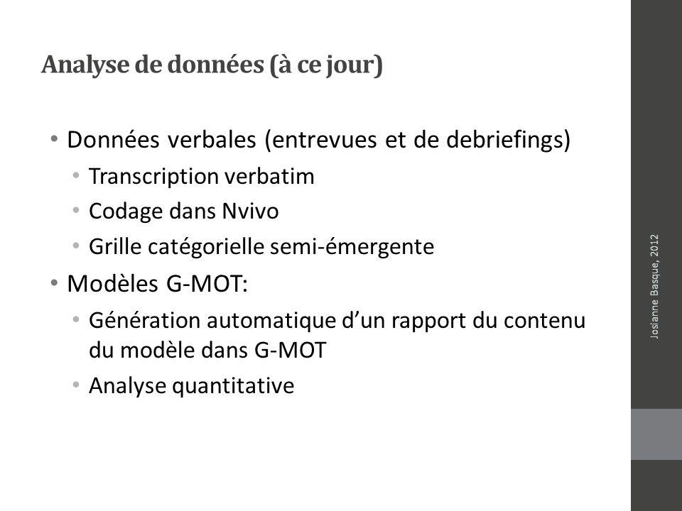 Analyse de données (à ce jour)