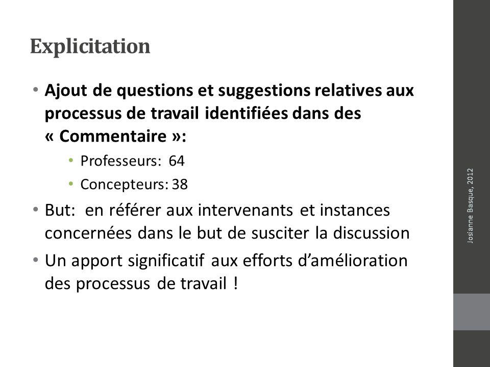 Explicitation Ajout de questions et suggestions relatives aux processus de travail identifiées dans des « Commentaire »: