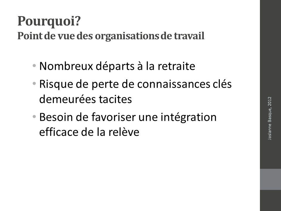 Pourquoi Point de vue des organisations de travail