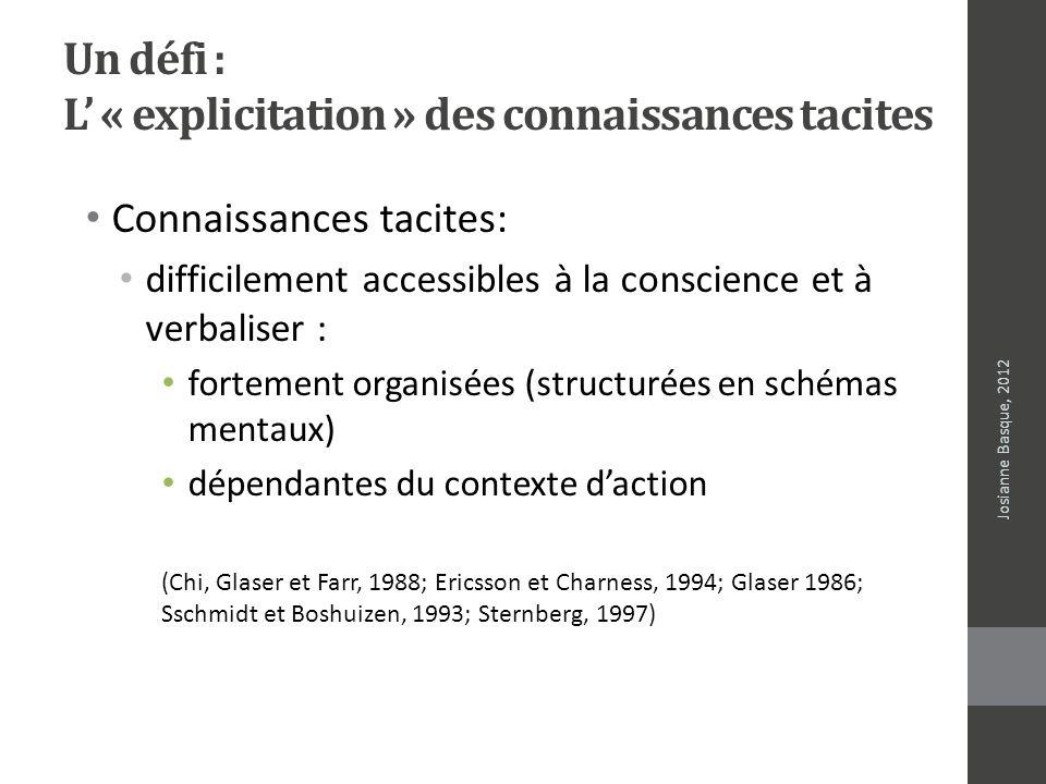 Un défi : L' « explicitation » des connaissances tacites