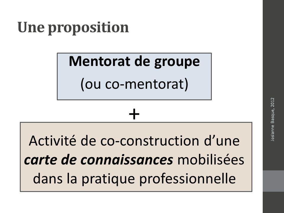 + Une proposition Mentorat de groupe (ou co-mentorat)