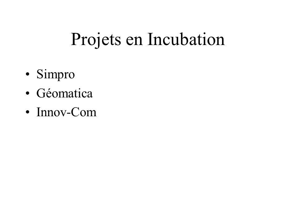 Projets en Incubation Simpro Géomatica Innov-Com