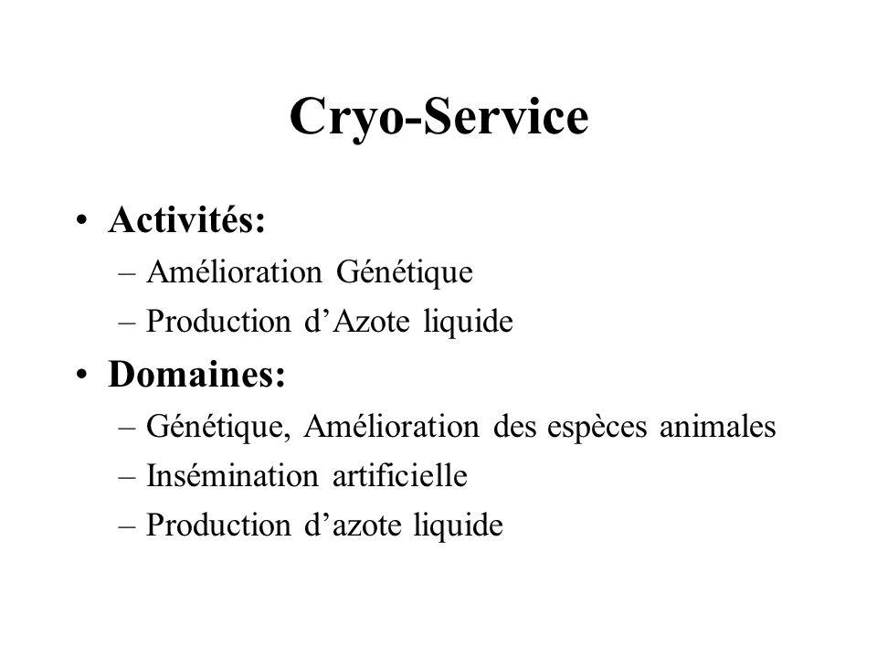 Cryo-Service Activités: Domaines: Amélioration Génétique