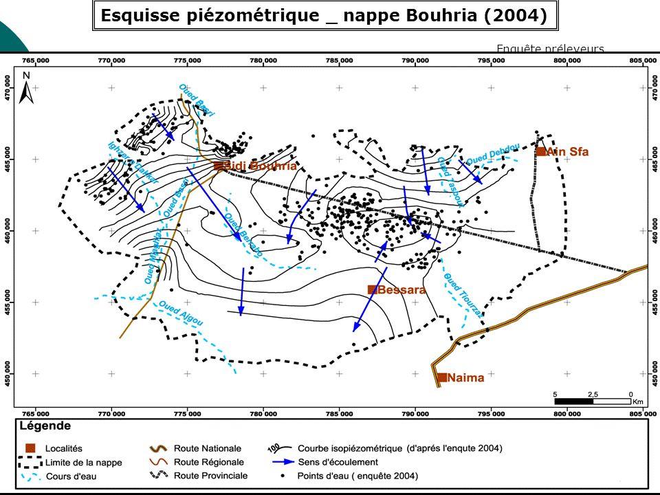 Esquisse piézométrique _ nappe Bouhria (2004)