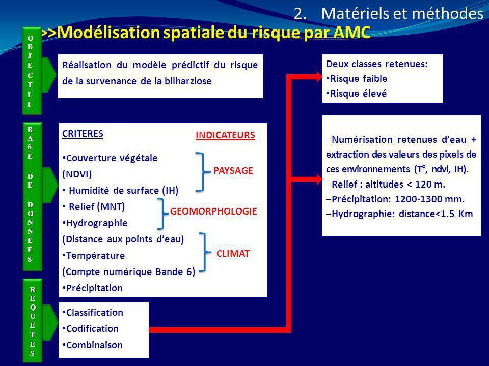 >>Modélisation spatiale du risque par AMC
