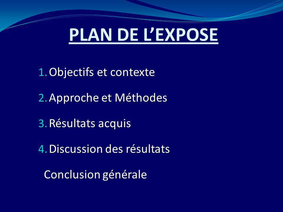PLAN DE L'EXPOSE Objectifs et contexte Approche et Méthodes