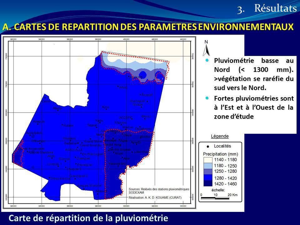 Résultats CARTES DE REPARTITION DES PARAMETRES ENVIRONNEMENTAUX