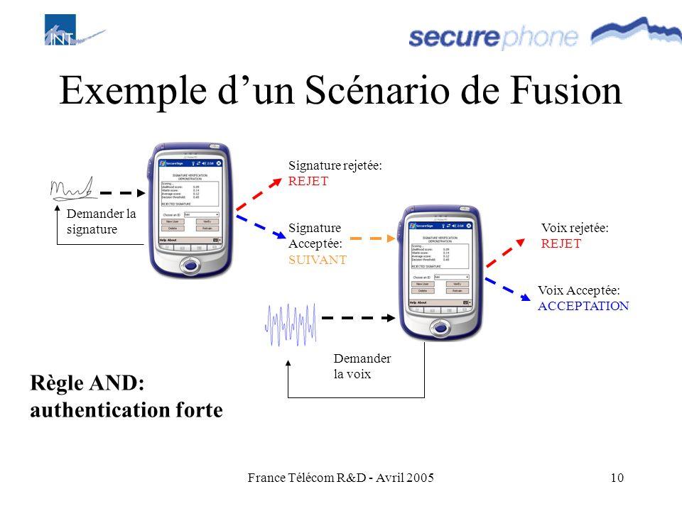 Exemple d'un Scénario de Fusion