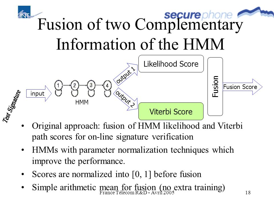Fusion of two Complementary Information of the HMM