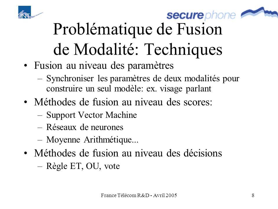 Problématique de Fusion de Modalité: Techniques
