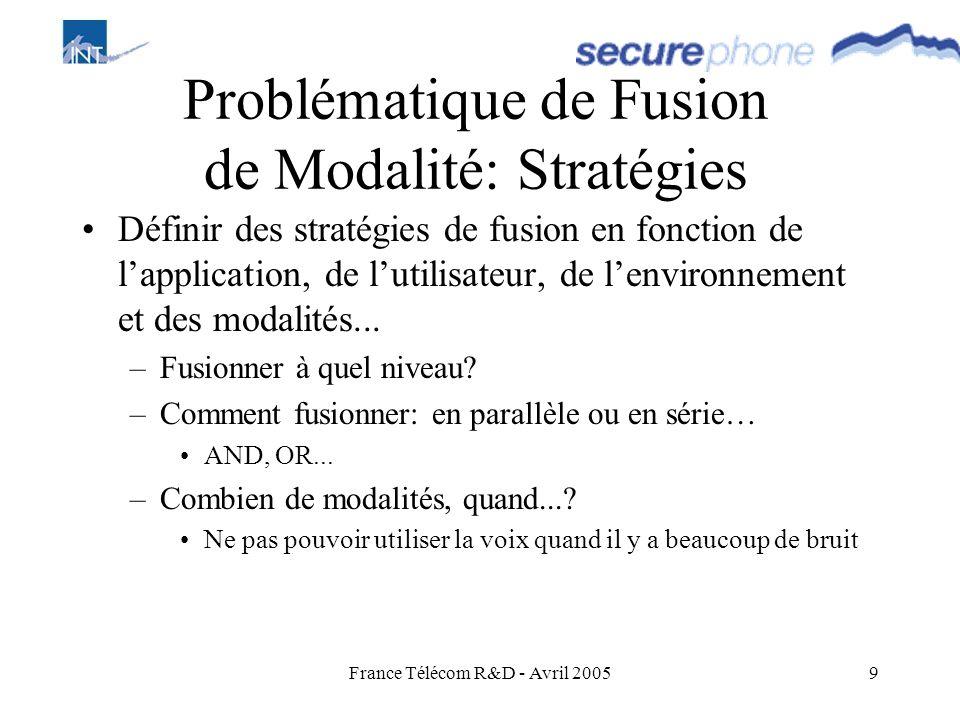 Problématique de Fusion de Modalité: Stratégies