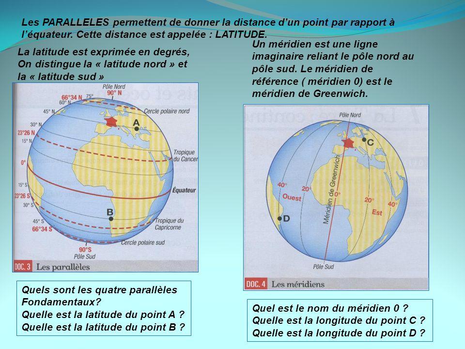 Les PARALLELES permettent de donner la distance d'un point par rapport à l'équateur. Cette distance est appelée : LATITUDE.