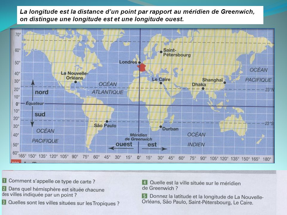 La longitude est la distance d'un point par rapport au méridien de Greenwich, on distingue une longitude est et une longitude ouest.