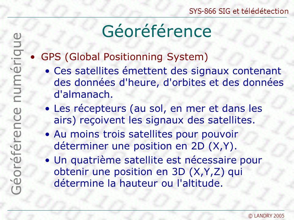 Géoréférence numérique