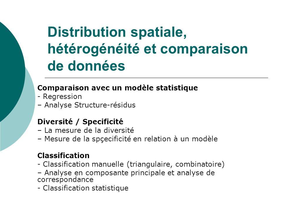 Distribution spatiale, hétérogénéité et comparaison de données