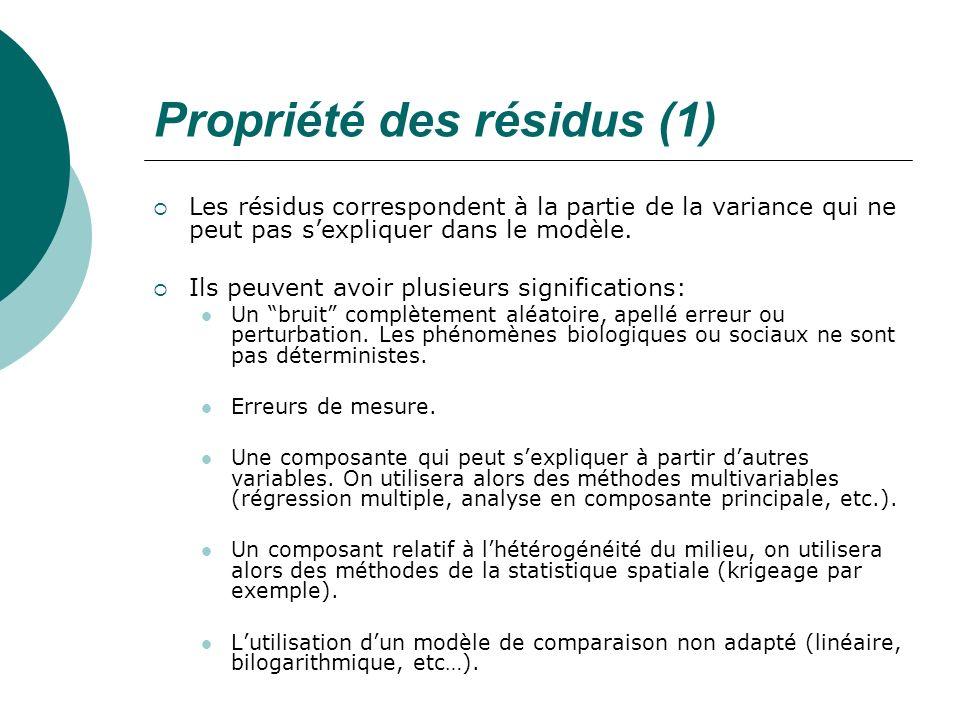 Propriété des résidus (1)