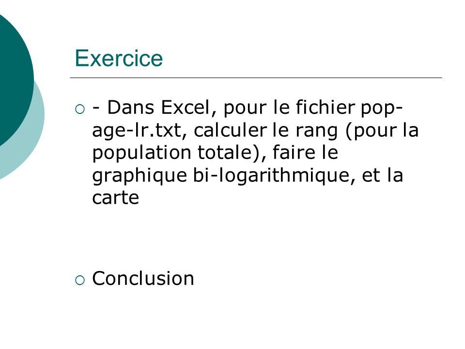 Exercice - Dans Excel, pour le fichier pop-age-lr.txt, calculer le rang (pour la population totale), faire le graphique bi-logarithmique, et la carte.