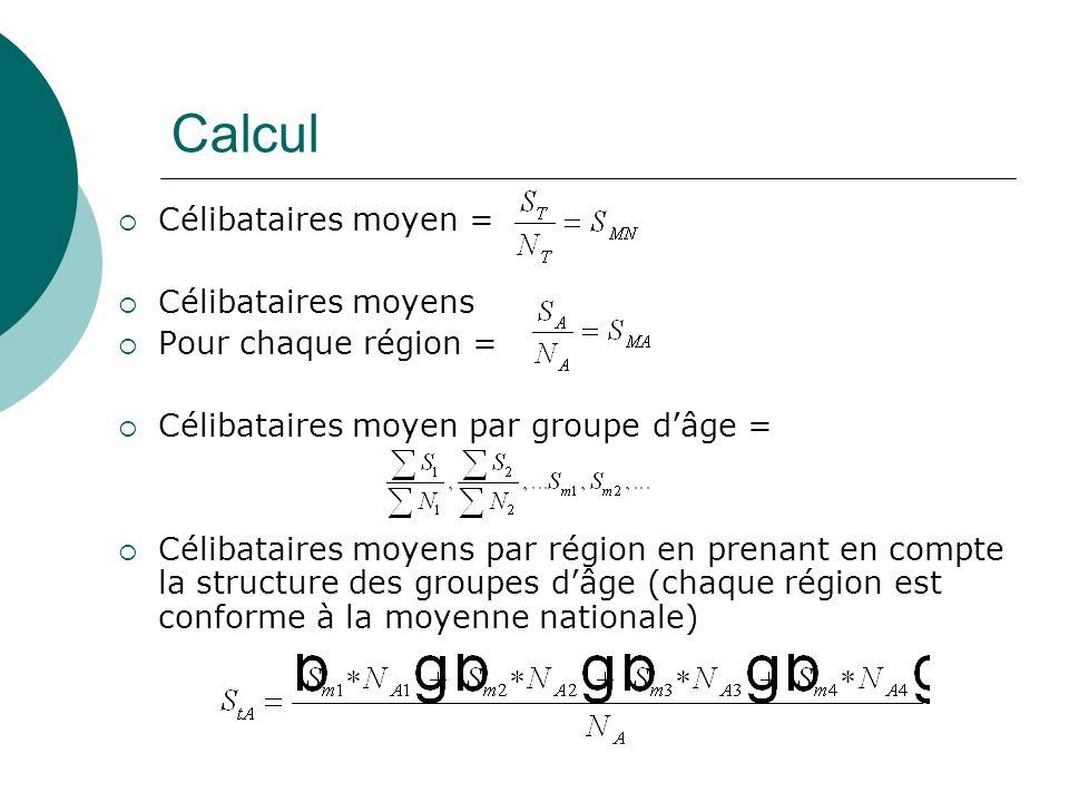 Calcul Célibataires moyen = Célibataires moyens Pour chaque région =