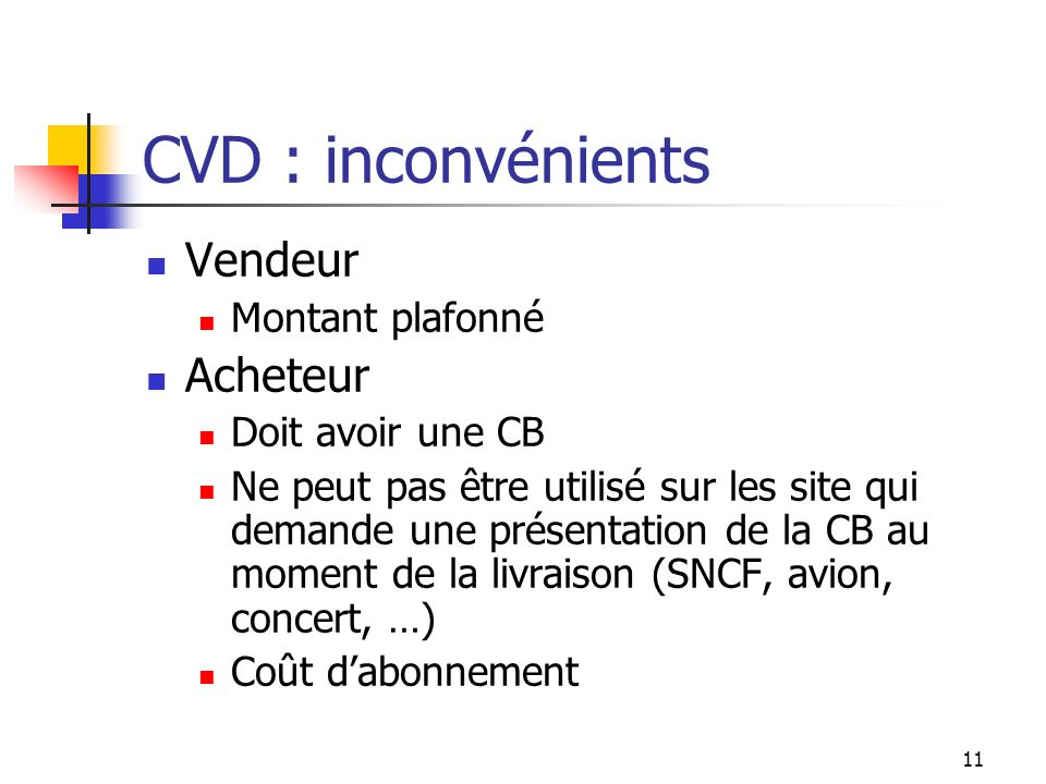 CVD : inconvénients Vendeur Acheteur Montant plafonné