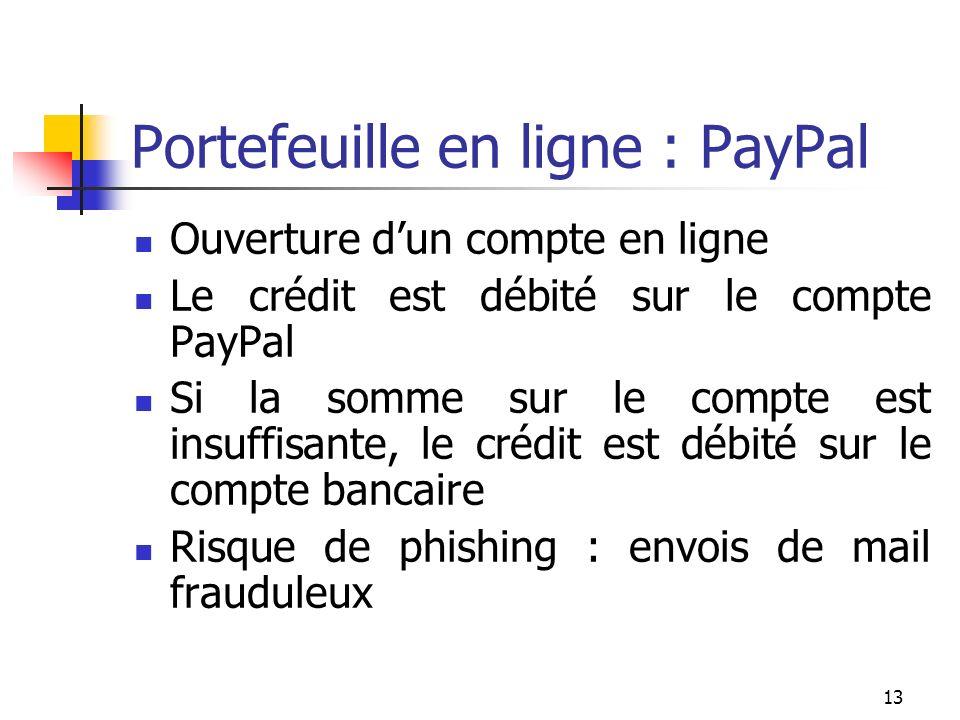 Portefeuille en ligne : PayPal