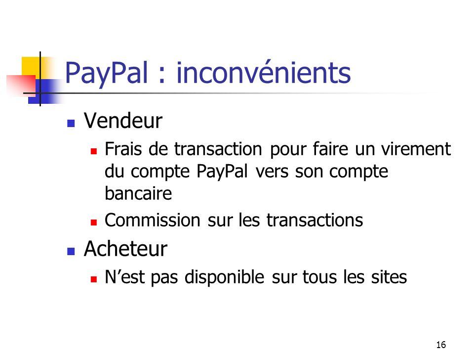 PayPal : inconvénients