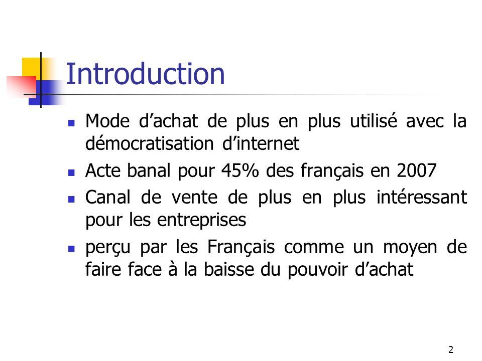 Introduction Mode d'achat de plus en plus utilisé avec la démocratisation d'internet. Acte banal pour 45% des français en 2007.