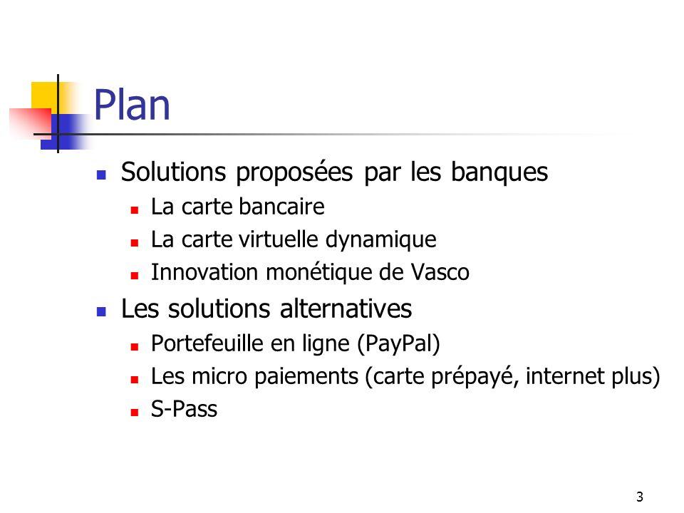 Plan Solutions proposées par les banques Les solutions alternatives