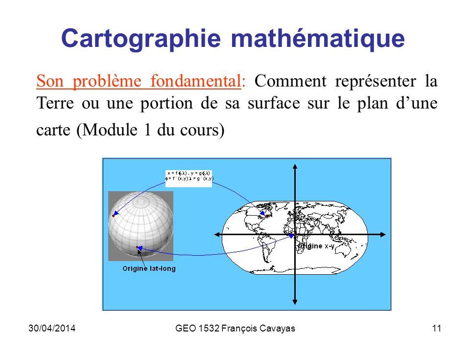 Cartographie mathématique