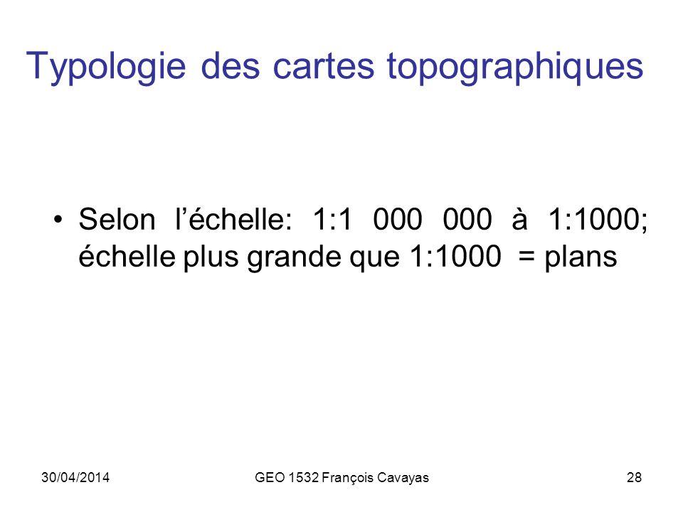 Typologie des cartes topographiques