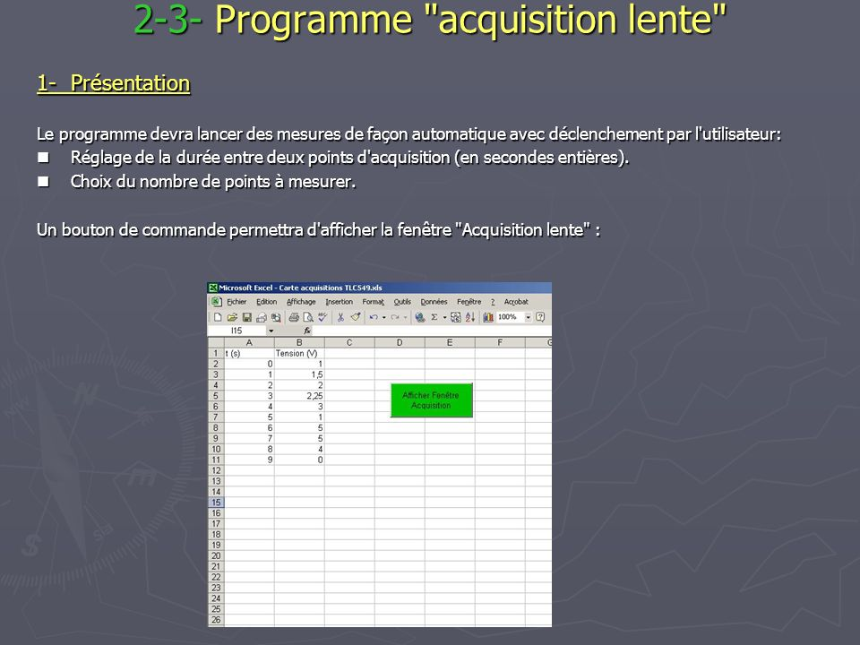 2-3- Programme acquisition lente